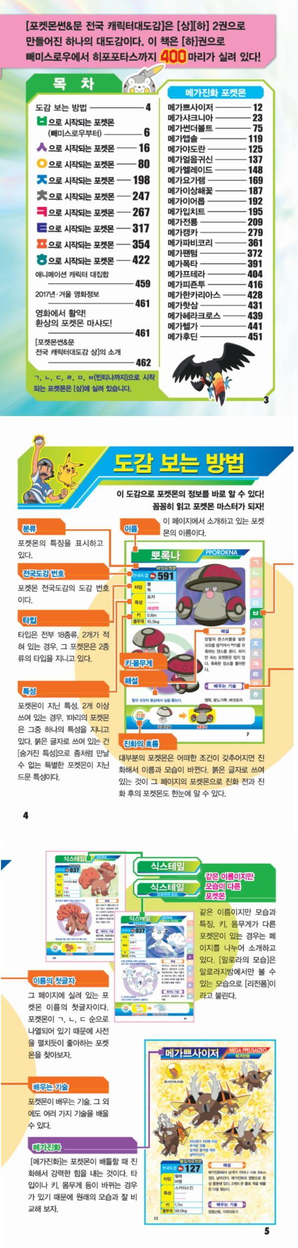 포켓몬 썬&문 전국 캐릭터 대도감(하) 도서 상세이미지