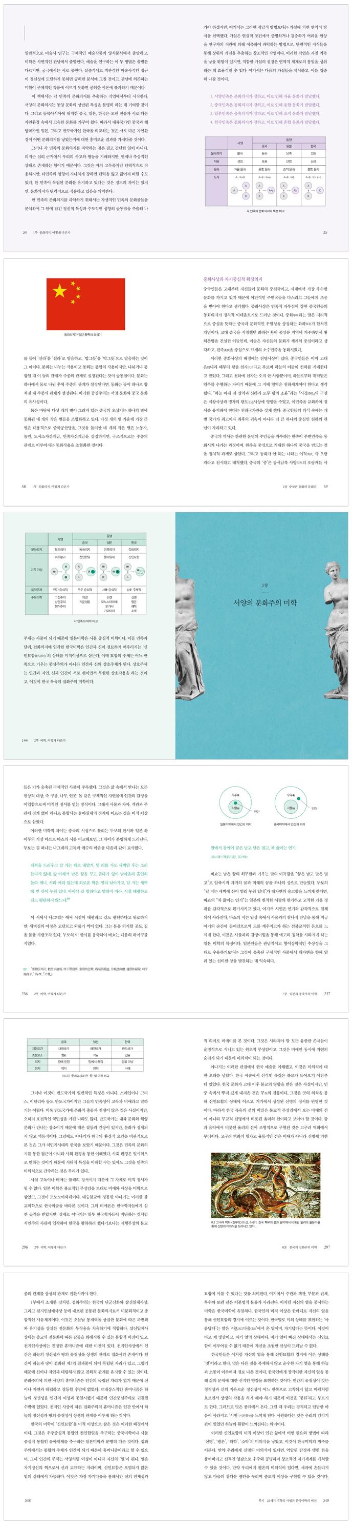 한국의 미학 도서 상세이미지