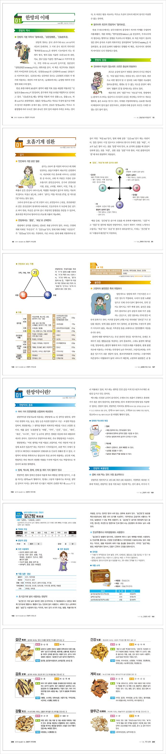 한방약 가이드북(58가지 증상별로 보는) 도서 상세이미지