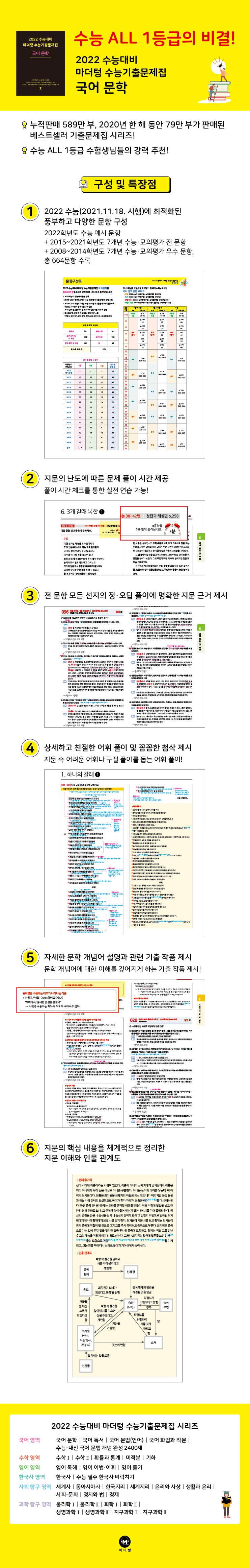 고등 국어 문학 수능기출문제집(2021)(2022 수능대비)(마더텅) 도서 상세이미지