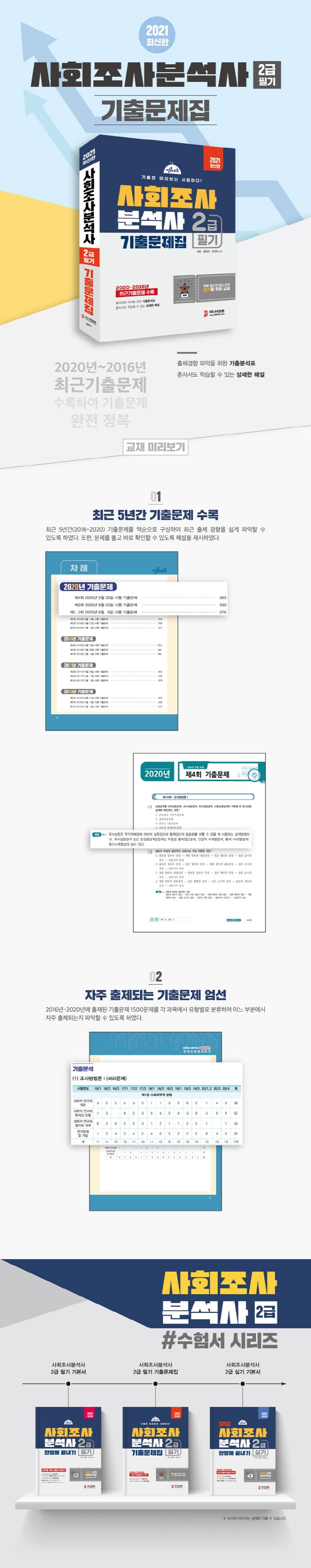 사회조사분석사 2급 필기 기출문제집(2021)(2판) 도서 상세이미지