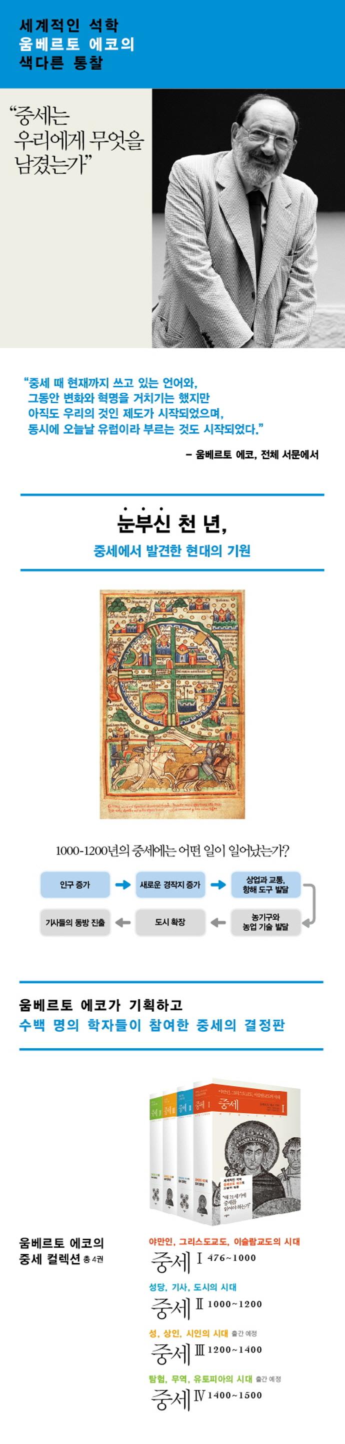중세. 2(움베르토 에코의 중세 컬렉션)(양장본 HardCover) 도서 상세이미지