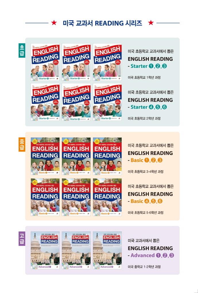 ENGLISH READING Advanced. 3(미국 교과서에서 뽑은)(MP3CD1장포함) 도서 상세이미지