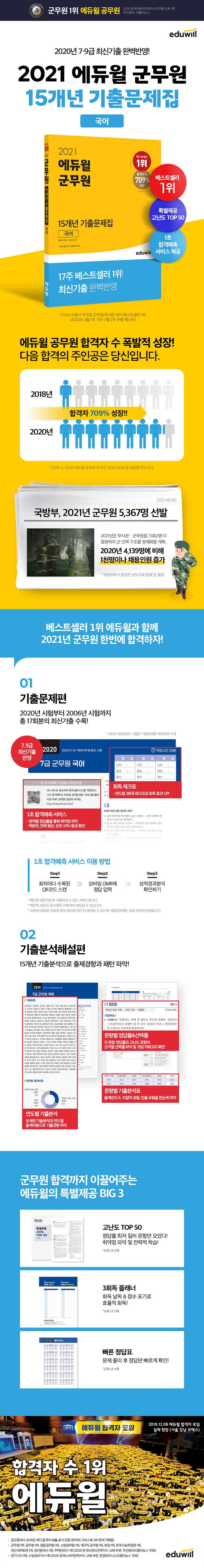 국어 15개년 기출문제집(군무원)(2021)(에듀윌) 도서 상세이미지