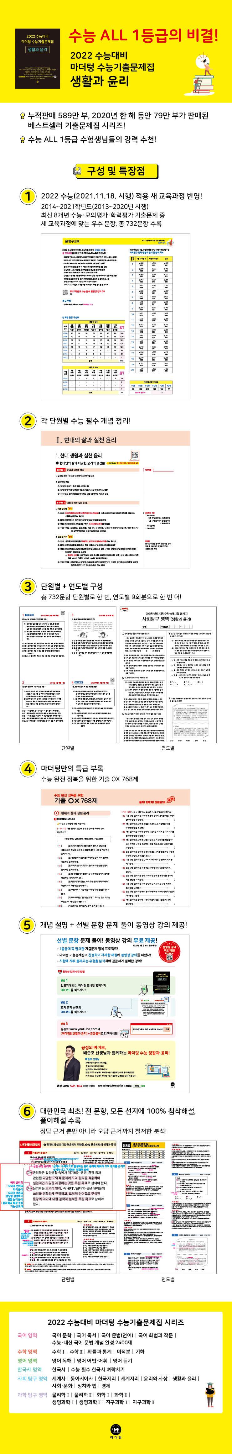 고등 생활과 윤리 수능기출문제집(2021)(2022 수능대비)(마더텅) 도서 상세이미지