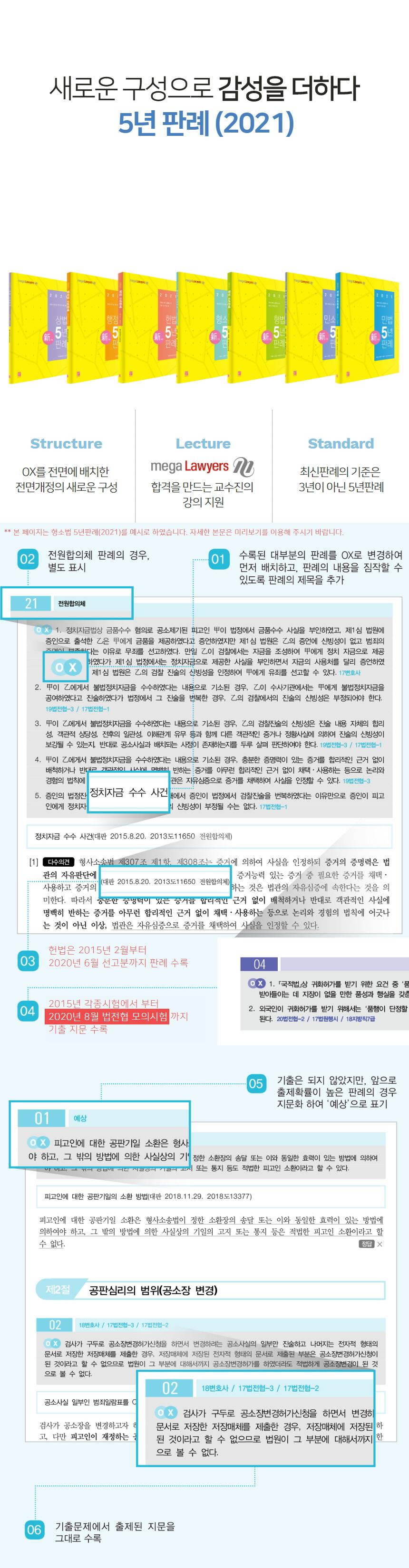헌법 5년 판례(2021) 도서 상세이미지
