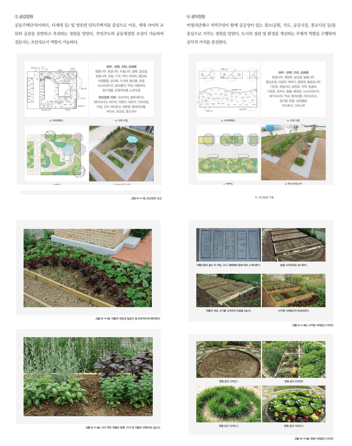 도시농업 길라잡이 part. 2(도시농업전문가 양성을 위한) 도서 상세이미지