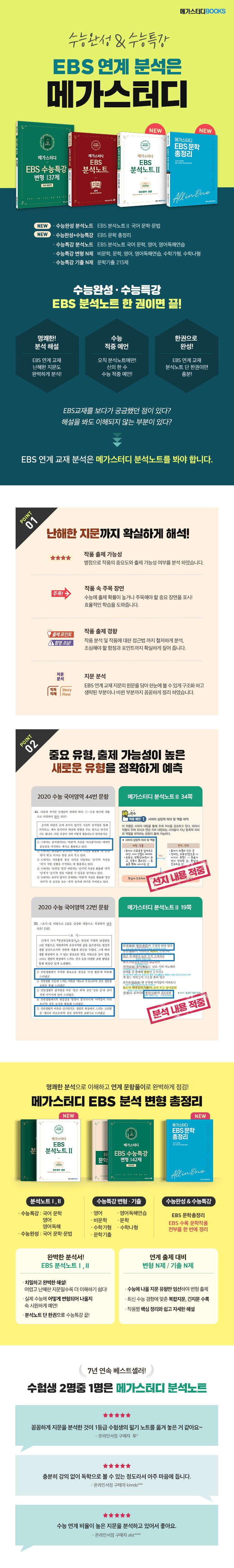 고등 국어 문학 문법 수능완성(2020)(2021 수능대비)(메가스터디 EBS 분석노트2) 도서 상세이미지