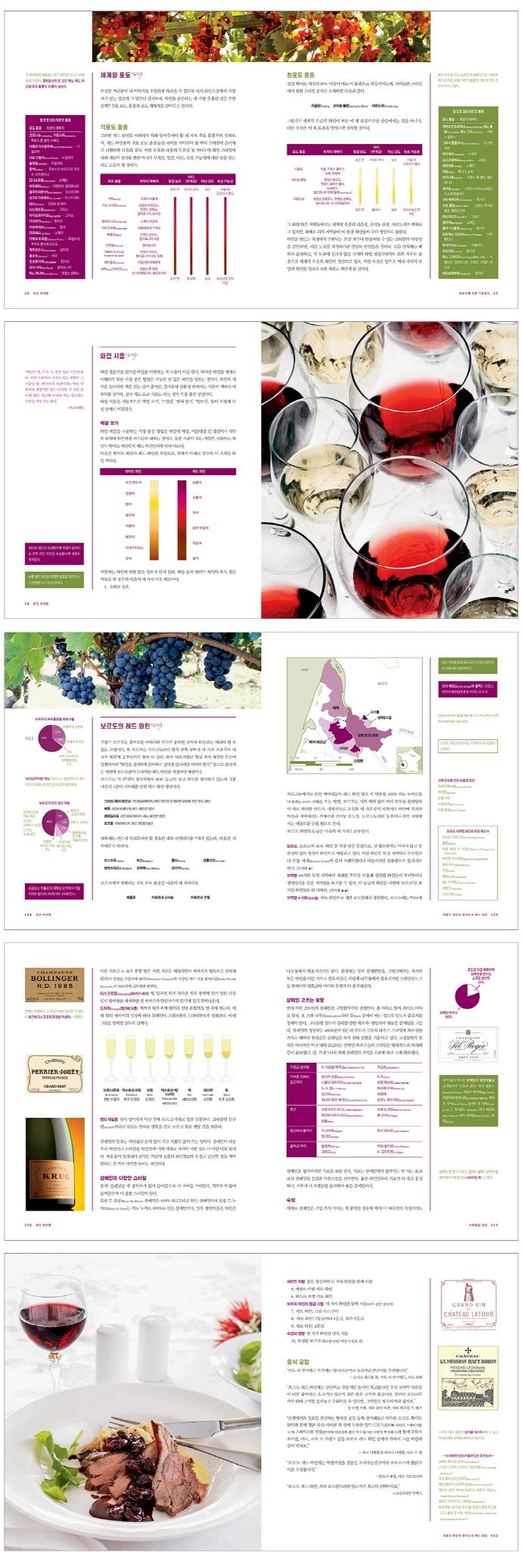 와인 바이블(2020 Edition)(개정증보판)(양장본 HardCover) 도서 상세이미지