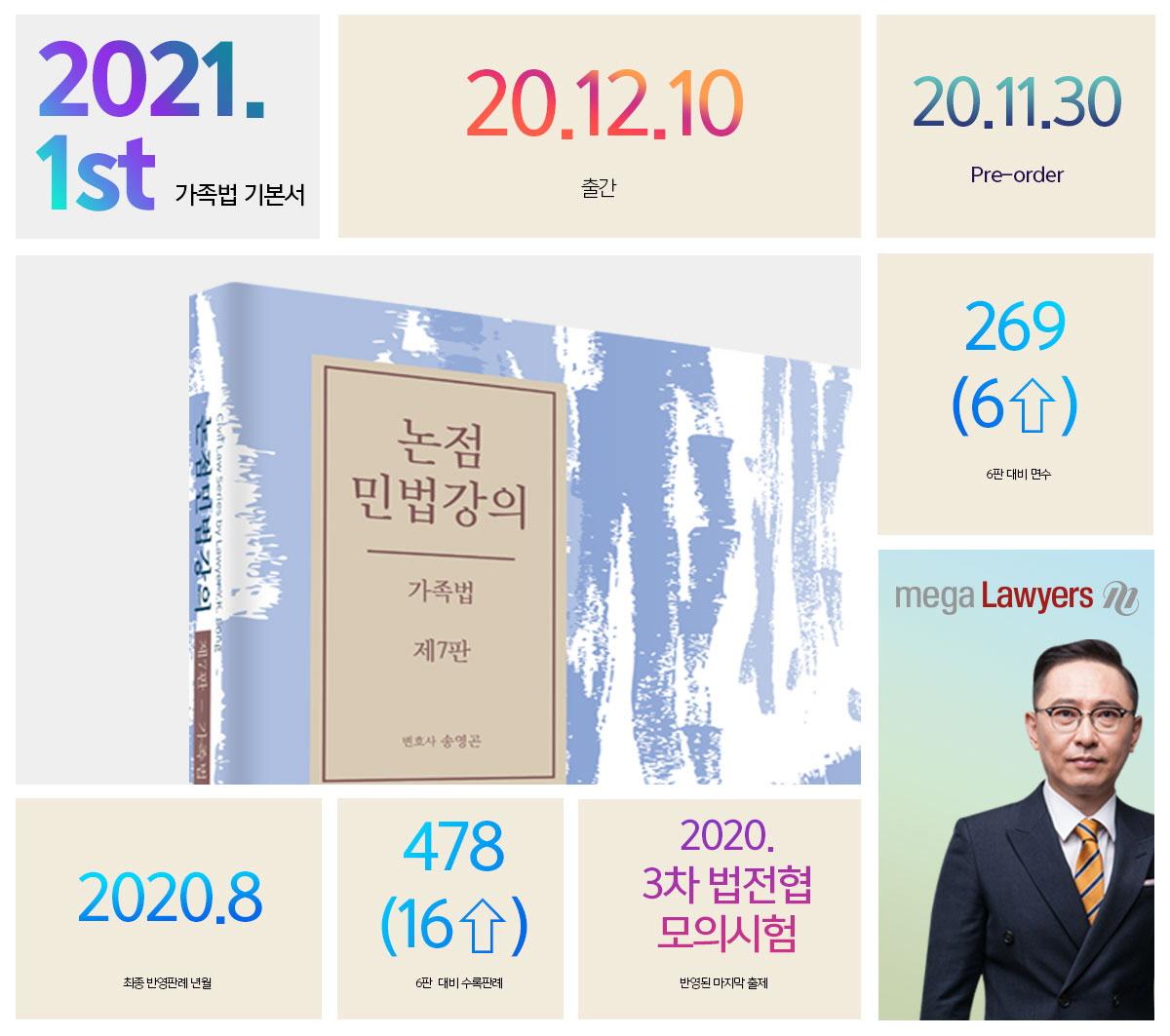 논점 민법강의: 가족법(7판) 도서 상세이미지