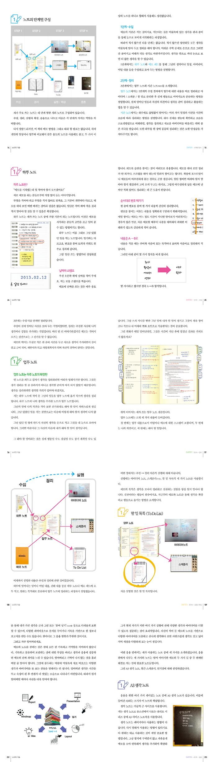 노트의 기술(생각 정리를 위한)(생각정리 시리즈) 도서 상세이미지