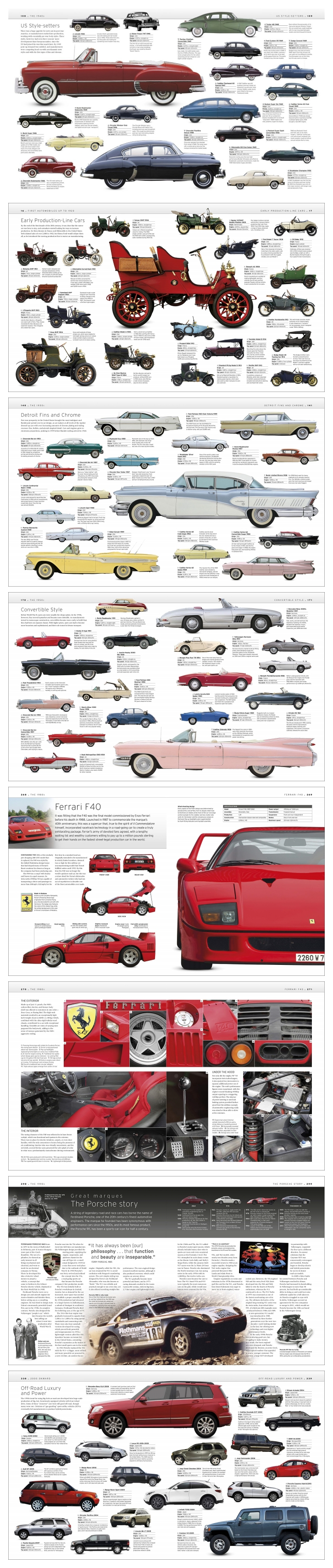 Car: The Definitive Visual History of the Automobile 도서 상세이미지