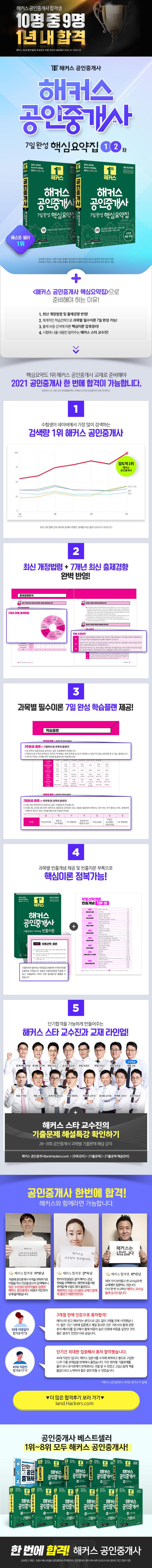 공인중개사 2차 7일 완성 핵심요약집(2021)(해커스) 도서 상세이미지