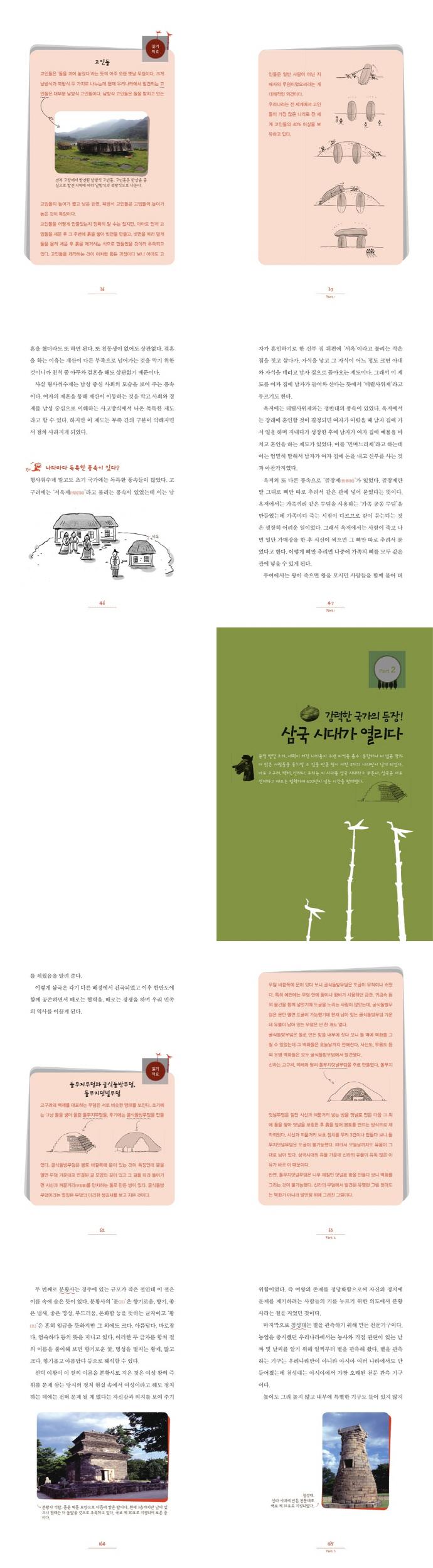 재밌어서 밤새 읽는 한국사 이야기. 1: 선사시대~삼국시대(재밌밤 시리즈) 도서 상세이미지