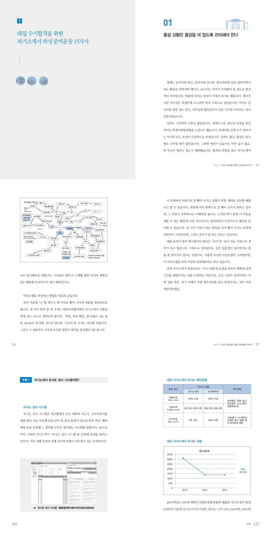 윤의정 쌤의 자소서 수시 합격 45 도서 상세이미지