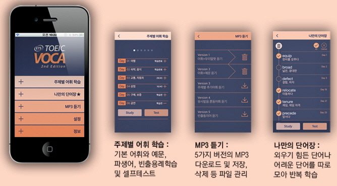 ETS 토익 VOCA(전면개정판) 도서 상세이미지