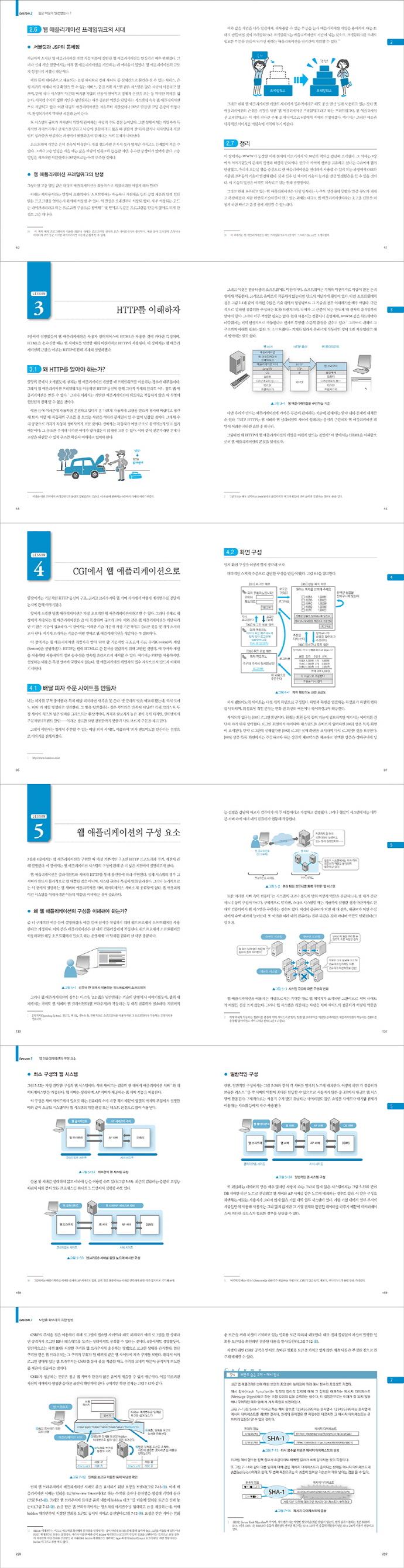 프로가 되기 위한 웹 기술 입문(위키북스 오픈소스 웹 시리즈 37) 도서 상세이미지
