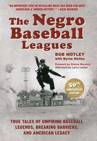 The Negro Baseball Leagues