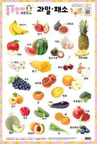 룰루랄라 사운드 벽보(양면벽보): 과일*채소