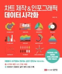 차트 제작&인포그래픽 데이터 시각화