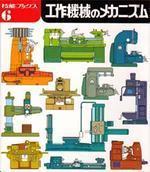 工作機械のメカニズム