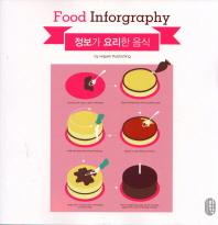 정보가 요리한 음식