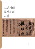 고려시대 중서문하 교첩