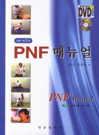 PNF 매뉴얼
