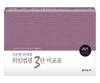 김준휘 관세법 위임법령 3단 비교표(2021 대비)