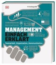 #dkinfografik. Management einfach erklaert