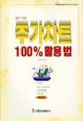 주가차트 100% 활용법(알기쉬운)(재산증식길잡이 13)