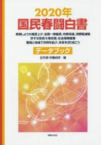 國民春鬪白書 2020年