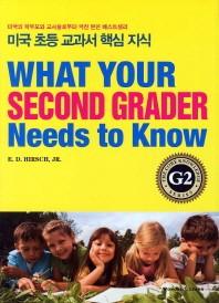 미국 초등 교과서 핵심 지식 G2