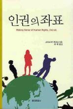 인권의 좌표