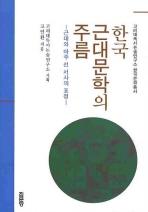 한국 근대문학의 주름