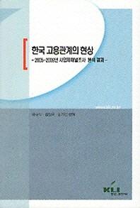 한국 고용관계의 현상