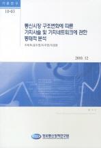 통신시장 구조변화에 따른 가치사슬 및 가치네트워크에 관한 동태적 분석