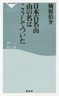 日本百名山山の名はこうしてついた