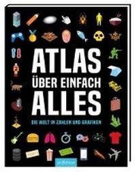 Atlas ueber einfach alles