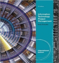 Information Technology Projects Management
