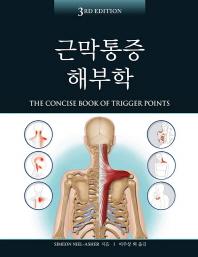 근막통증 해부학