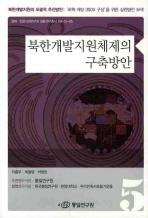 북한개발지원체제의 구축방안