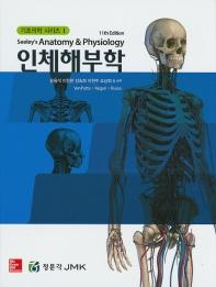 인체해부학