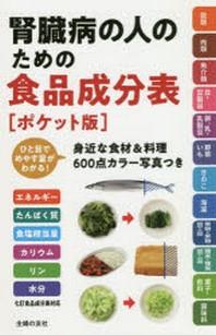 腎臟病の人のための食品成分表 ポケット版 エネルギ- たんぱく質 食鹽相當量 カリウム リン 水分