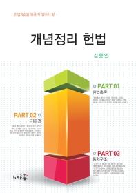 개념정리 헌법(2020)