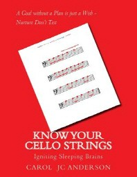 Know Your Cello Strings