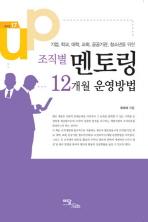 조직별 멘토링 12개월 운영방법