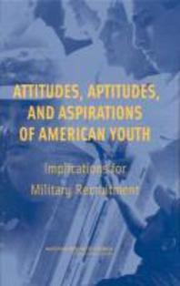 Attitudes, Aptitudes, and Aspirations of American Youth