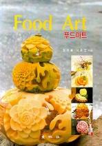 푸드아트(FOOD ART)