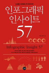 인포그래픽 인사이트 57